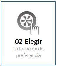 Segundo Paso: elegir el neumático que se adapta mejor a mi realidad de conducción y zona geográfica